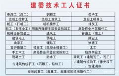 2021重庆覃家岗有没有报名电工工证书的-年审报名